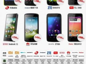 性价比最高的12款双核手机