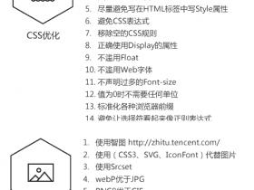 WebAPP移动前端性能优化规范